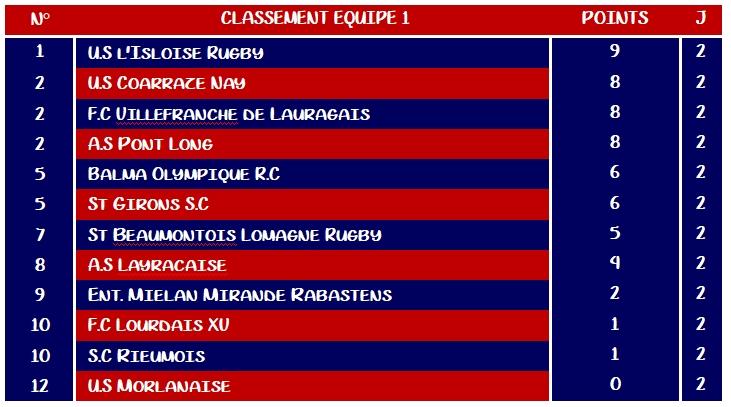 Classement_Seniors_1.jpg